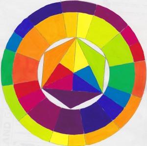 Colour wheel detailed