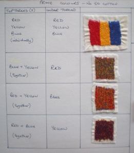 Prime colour samples